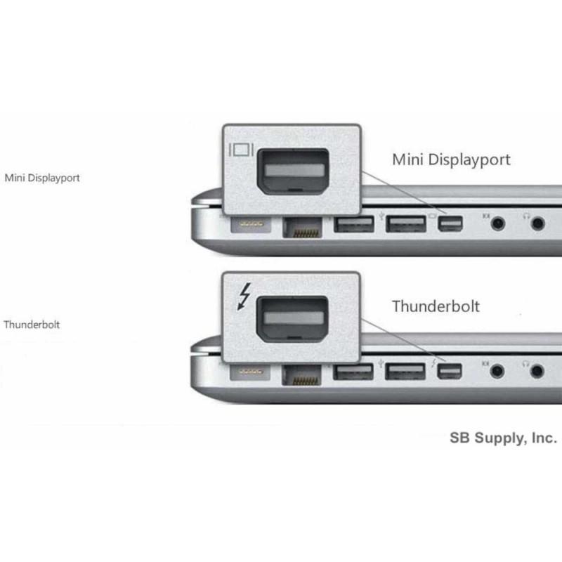 Mini DisplayPort / Thunderbolt